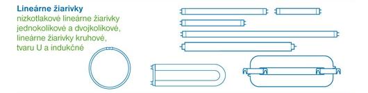Lineárne žiarivky