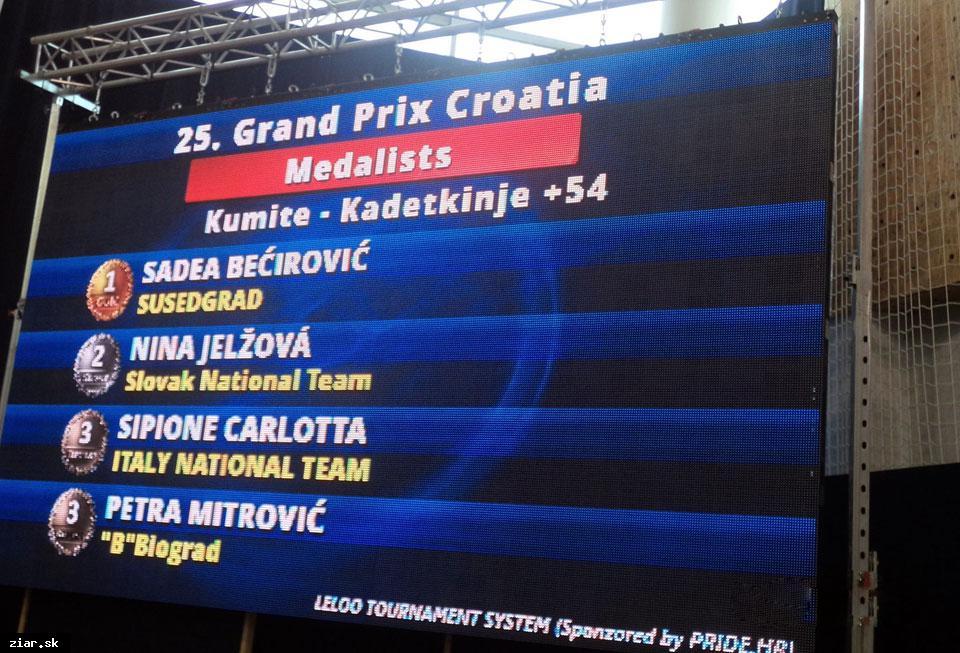 obr: Žiarske karatistky na Majstrovstvá Európy